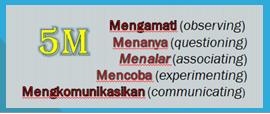 Pendekatan Saintifik dalam Pembelajaran Matematika Kurikulum 2013 https://matematika.guruindonesia.id/