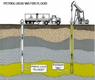 Tahap - Tahap Merencanakan Sumur Gas Lift