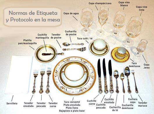 Normas de protocolo en la mesa forocoches for Tenedor y cuchillo en la mesa