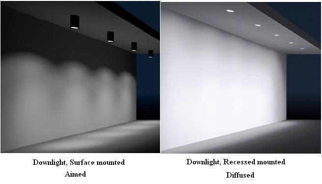 Outdoor lighting design calculations d model of street lighting