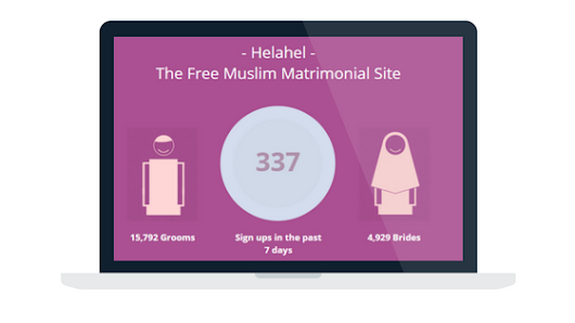 muslim dating site parody poems humor A lot of people in the muslim community don't like to use words like 'girlfriend,' 'boyfriend,' or 'dating' they prefer to use things like 'understanding,' or 'growing together,'  she says.