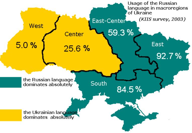 Russian Trend In Ukraine 37