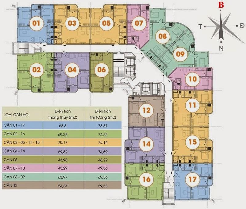 Mặt bằng căn hộ CT2B