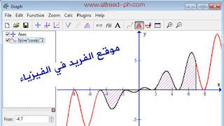 أفضل برنامج رسم هندسي بياني عربي برنامج لرسم منحنيات الدوال بيانياً في الرياضيات رسم الدوال الرياضية بالعربي وانجليزي ، منحنيات بيانية ، آخر وأحدث إصدار 2017