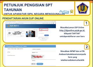 Buku Petunjuk Pengisian SPT Tahunan Pajak Melalui e-Filing Untuk ASN