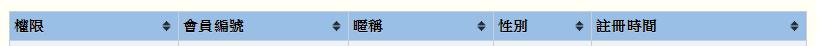 tablesorter-1.png-讓網頁表格能自動排序﹍TableSorter 安裝懶人包 (CDN)