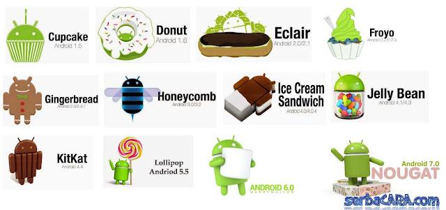 Daftar Urutan Versi Android