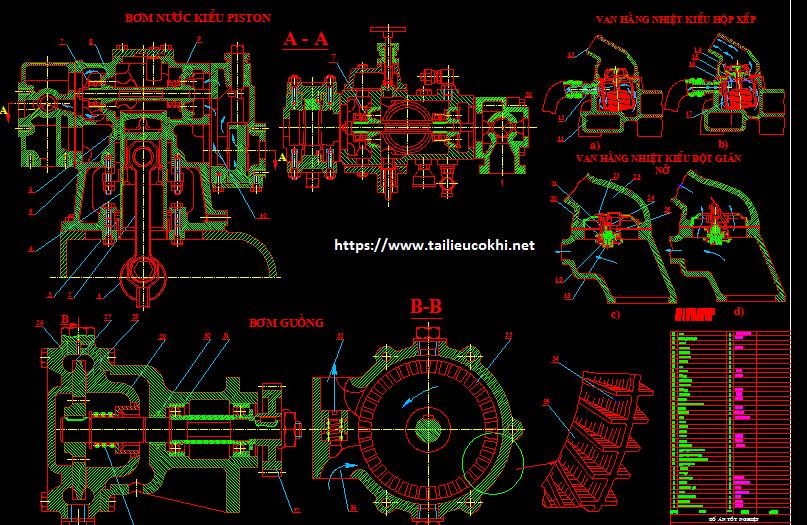 Kết cấu các cụp chi tiết hệ thống làm mát