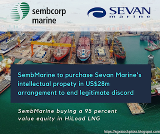 SembMarine to purchase Sevan Marine's intellectual propety in US$28m arrangement to end legitimate discord