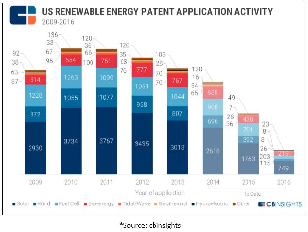 Вопросы и ответы по возобновляемым источникам энергии, часть 2