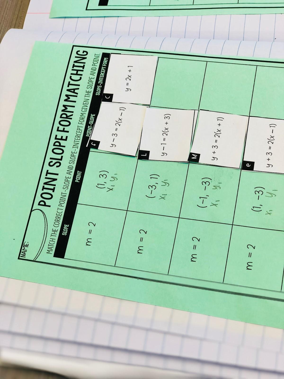 Point Slope Form Inb Mrs Newells Math