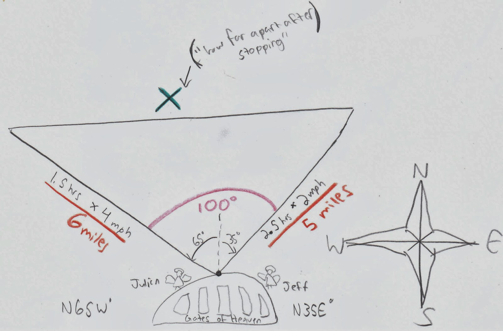 Demosthenes Wpp 13 Amp 14 Unit P Concept 6 Amp 7
