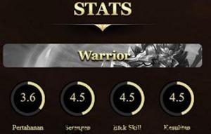 "Skill Hero Baru ""Wukong"" di Game AOV - Mobile Arena"