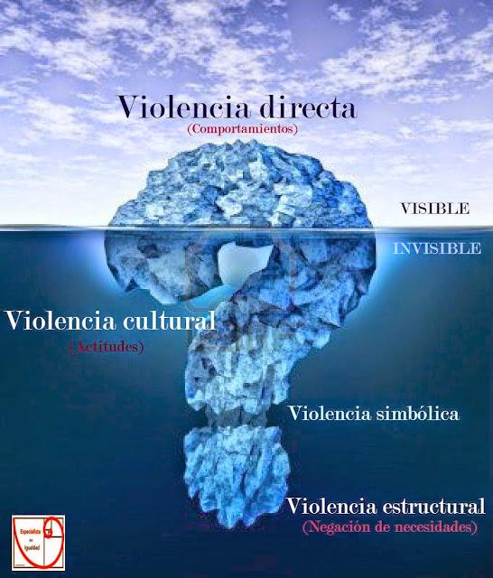 Violencia machista visible e invisible