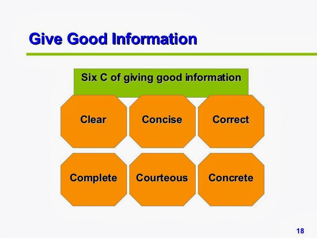Communication skills ppt slideshare quiz