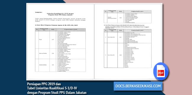 Persiapan PPG 2019 dan Tabel Linieritas Kualifikasi S-1/D-IV dengan Program Studi PPG Dalam Jabatan