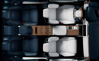 Nouveau Range Rover SV Coupe 2019 - Caractéristiques, Prix, Date de Sortie #RangeRover