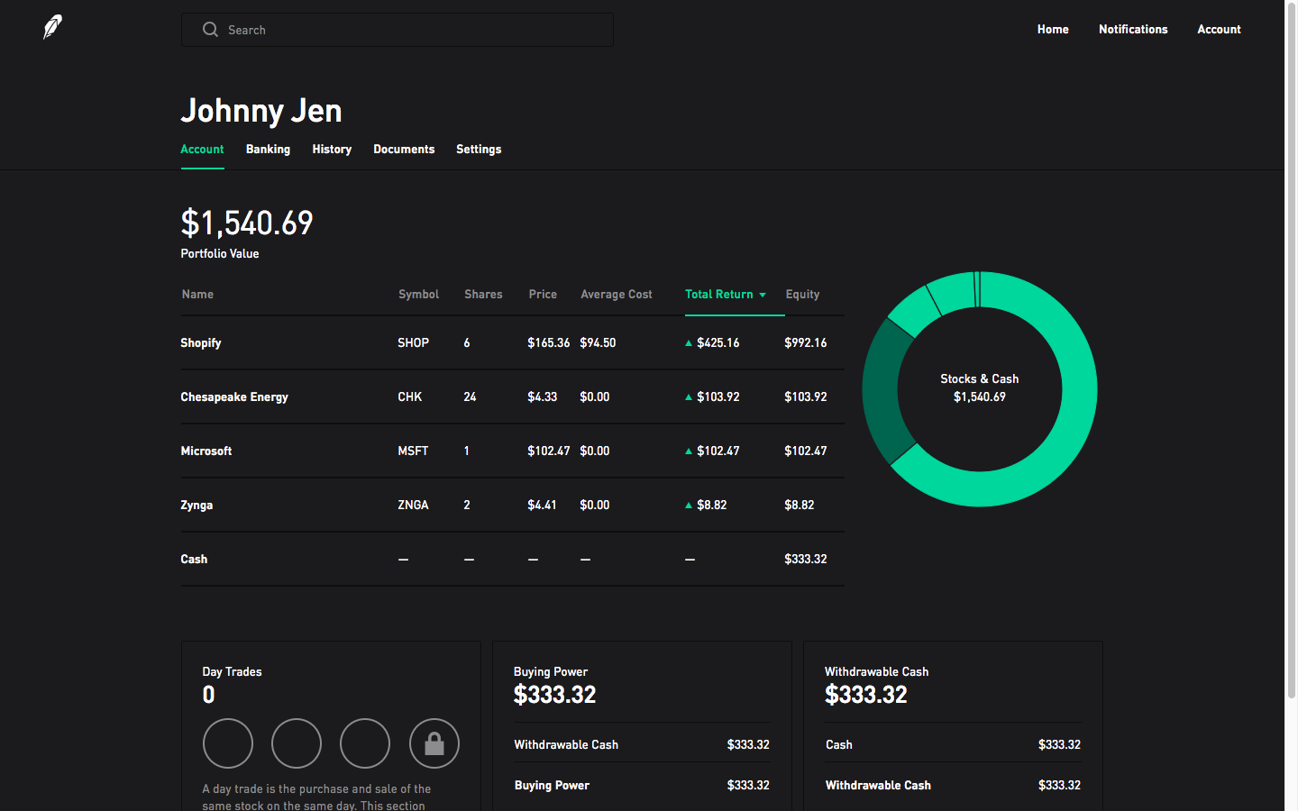 How I Made Money with Robinhood, Shopify and Free Stocks