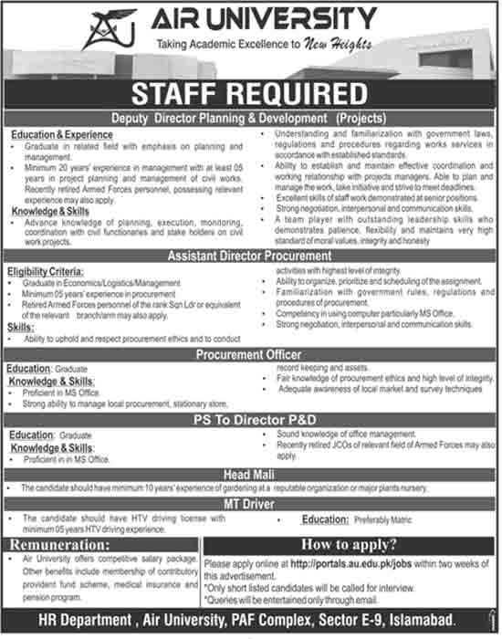 Air university Islamabad Jobs 6-Feb-2017