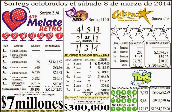 MASCARILLA DE RESULTADOS (Tris Chispazo 4626 Melate Retro 394 Gana Gato 1150) (08 de marzo