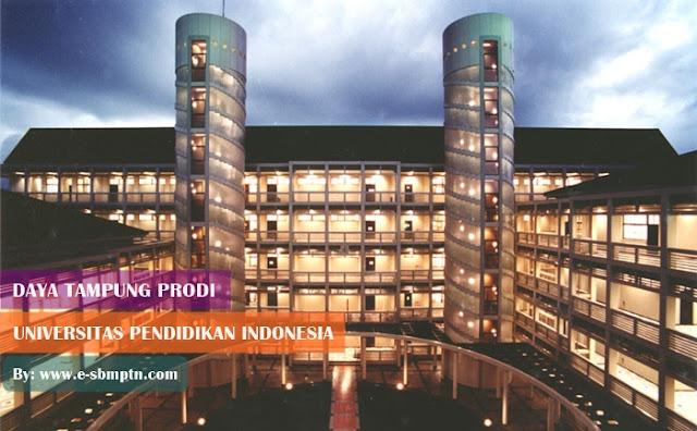 Universitas Pendidikan Indonesia atau UPI mempunyai aktivitas studi saintek dan juga soshum DAYA TAMPUNG UPI 2019/2020