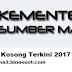 Jawatan Kosong Kerajaan MOHR 31 Mac 2017