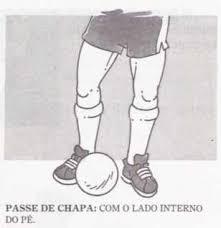 Passe no Futsal