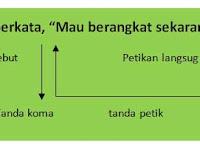 Penggunaan Tanda Petik dan Tanda Koma pada Kalimat Langsung