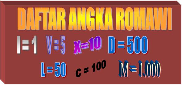 Mengenal Angka Romawi dari 1 sampai 2000