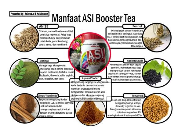 infografis manfaat asi booster tea untuk memperlancar asi