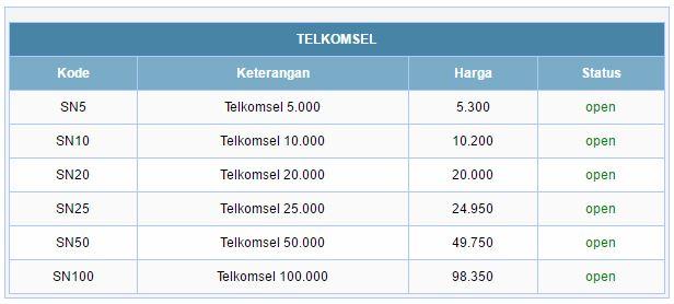 Jelita Reload Server Pulsa Paling Murah Membuka Pendaftaran Master Dealer