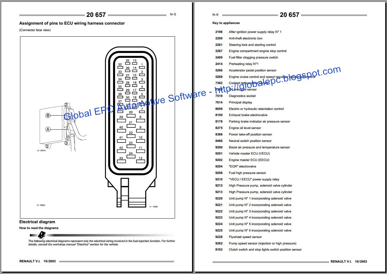 automotive wiring diagrams manual mercury outboard diagram schematic global epc software renault midlum workshop