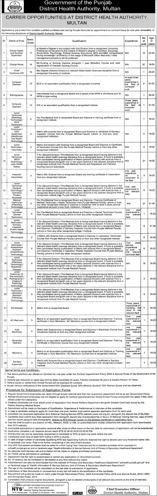 District Health Authority Multan Jobs 2018