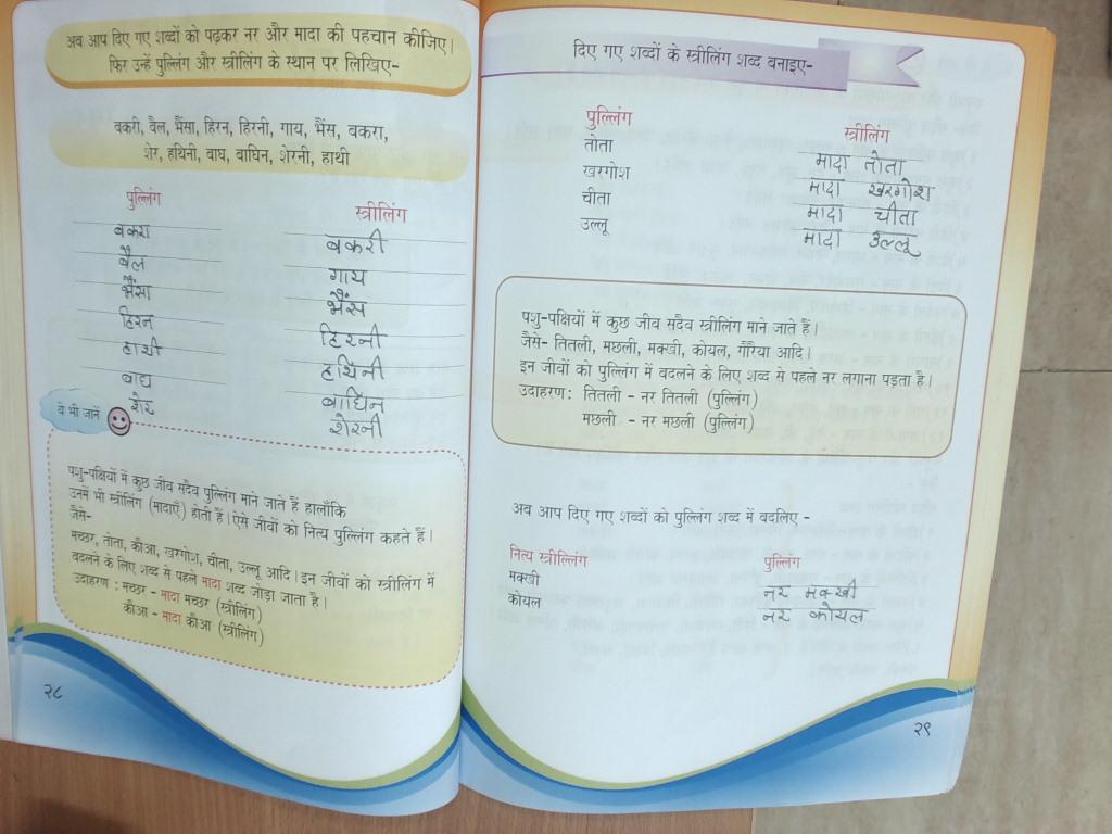 Free Hindi Sarvanam Worksheets For Grade 3