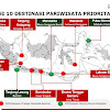 PENGEMBANGAN DESTINASI PARIWISATA di Indonesia