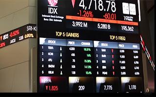Bursa Saham Dalam Perspektif Islam