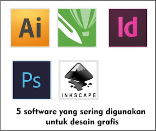 5 Software Yang Sering Digunakan Untuk Desain Grafis