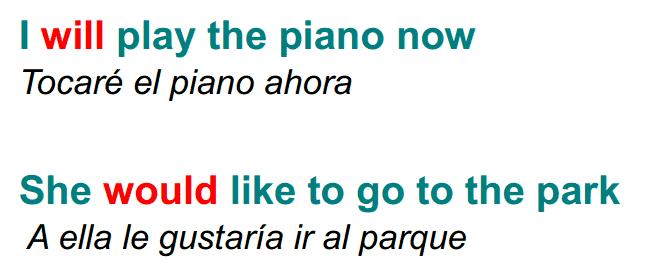 Inglés Guapo Los Verbos Modales Del Inglés Will Y Would Con Frases