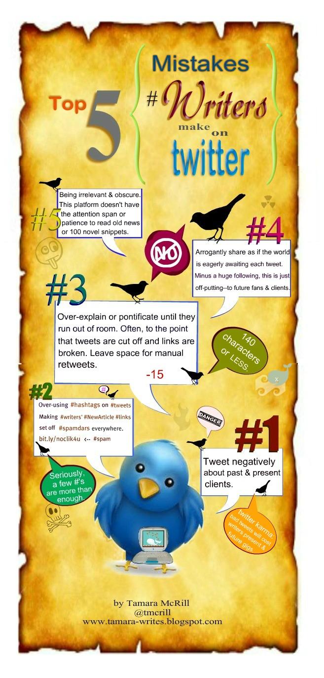 Fehler, die Twitter-Nutzer machen
