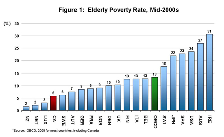 generational poverty and crime relationship