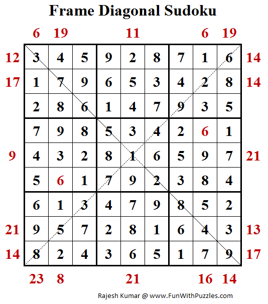 Frame-Diagonal Sudoku (Daily Sudoku League #158) Solution