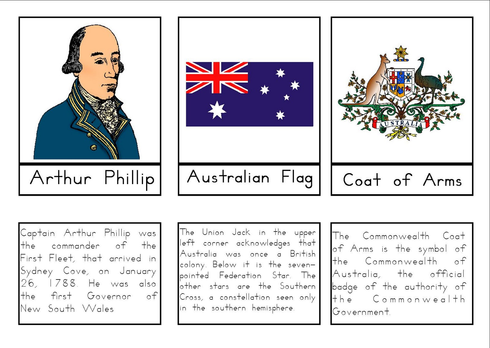 Australia Day Facts For Students