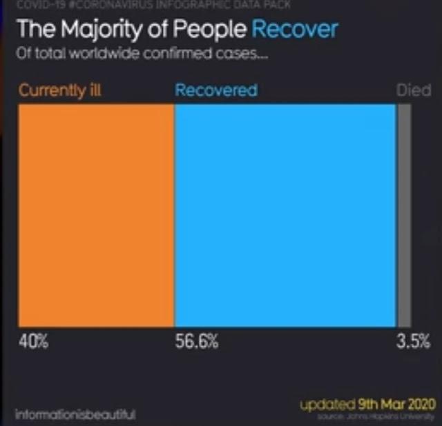 grafik korban jiwa virus corona didunia