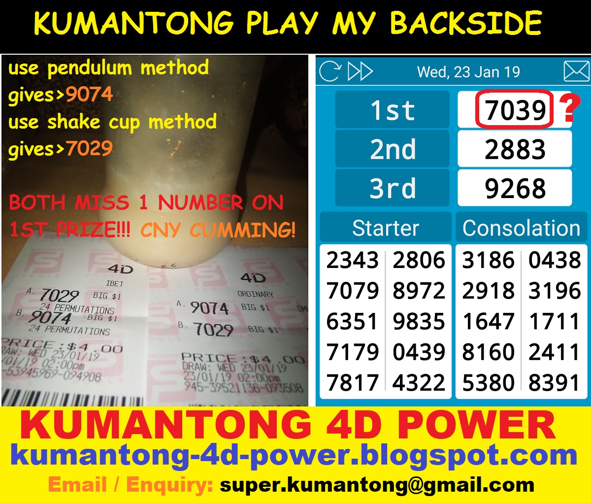 KUMANTONG 4D POWER: Miss 1 number on TOP 3 Prize again - Win no