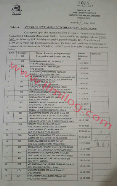 Award-of-BPS-17-to-SST-Rawalpindi--Teachers-by-CM-Package-Punjab-School-Education-Department