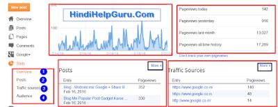 blogger website chack visitor traffic hindime help guru