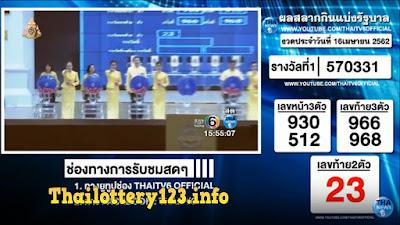 Thailand Lottery live results 16 April 2019 Saudi Arabia on TV