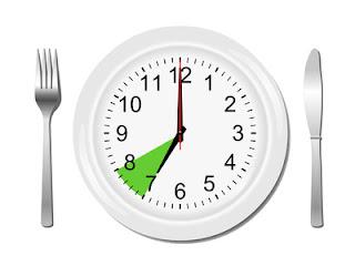 Comment maigrir du ventre avec la chrononutrition