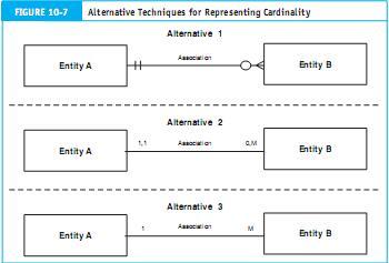 Belajar gratis sistem informasi informatika membuat model rea contohnya entitas entitas pada gambar 10 7 dikatakan memiliki asosiasi 1m asosiasi lain yang mungkin adalah 11 dan mm ccuart Choice Image