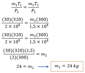 Kumpulan Soal Teori Kinetik Gas Lengkap dengan Pembahasannya
